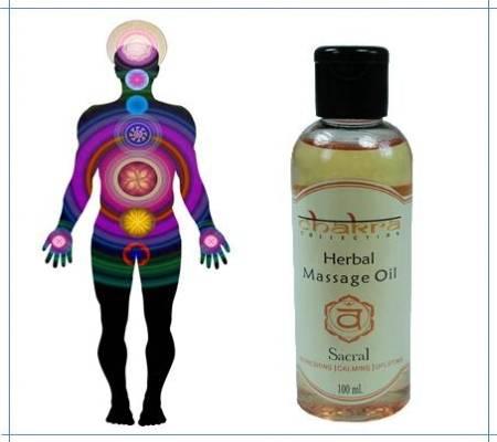 Ayurvedisches  Massageöl 2. Chakra - Sakralchakra